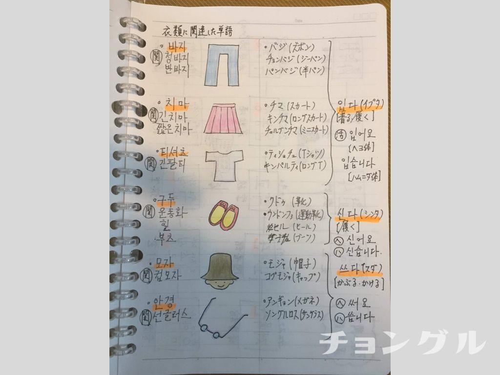 衣類に関する単語