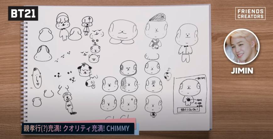 chimmyの原画