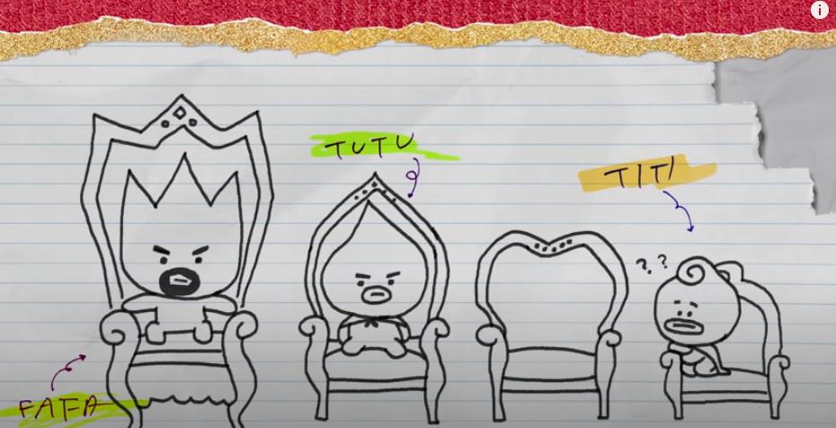 タタの家族