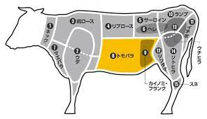 ともばら肉